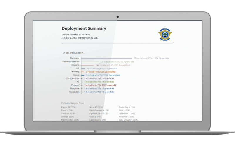 Deployment Summary Report With K9 Alerts/Indications