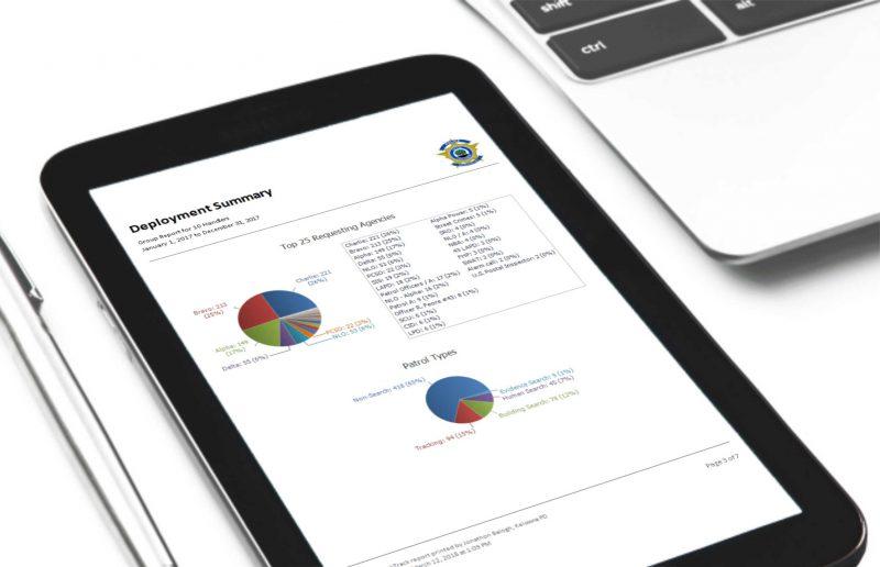 K9 Deployment Summary Report